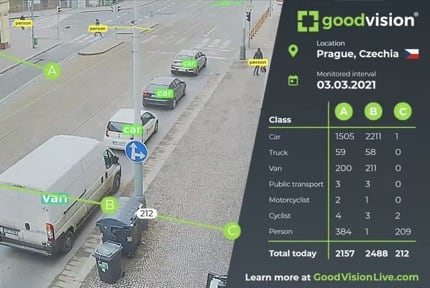 Prague: Traffic Analysis AI